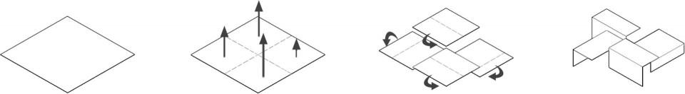 eksploratorium schemat