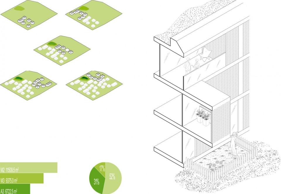 Osiedle mieszkaniowe wykres